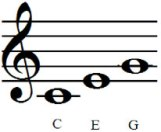 c-major-triad-3